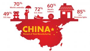 image of why manufacturing in china